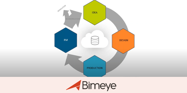 Webinar: Bimeye Asset Manager. Manage your BIM data in Bimeye CDE (English)
